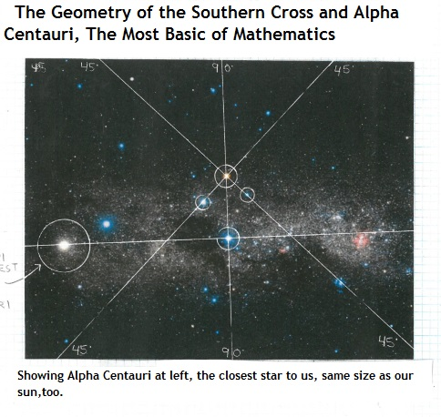 Southern Cross Geometry 1