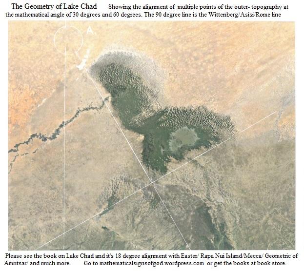 Geometry of Lake Chad 1