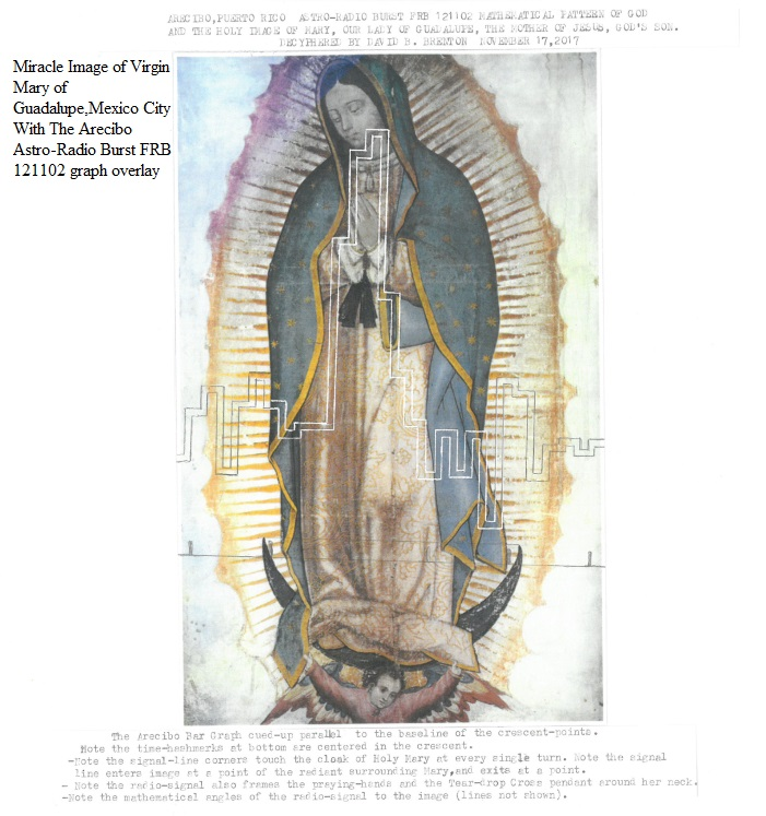Virgin Mary and Arecibo AstroRadio Graph