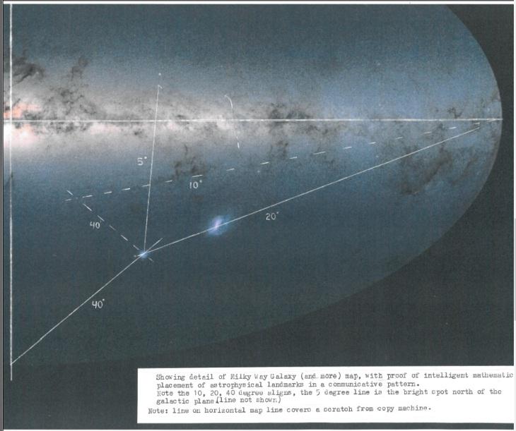 Math Communication of God in Milky Way Galaxy 1
