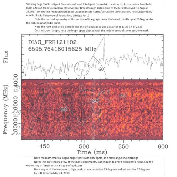 page 9 Radio Burst 1