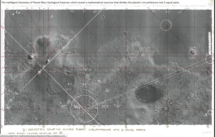Intelligent Geometry of Planet Mars Geological Features 1