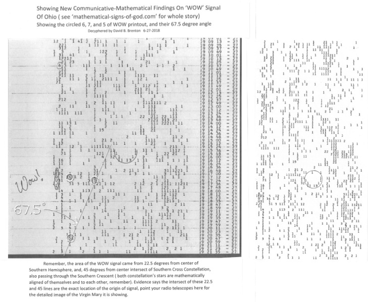 New WOW Signal Intelligent Math 1