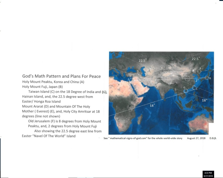 Showing the geometrical alignments of Holy Mountains Of China, Japan, Korea, Taiwan, Hainan, Jerusalem