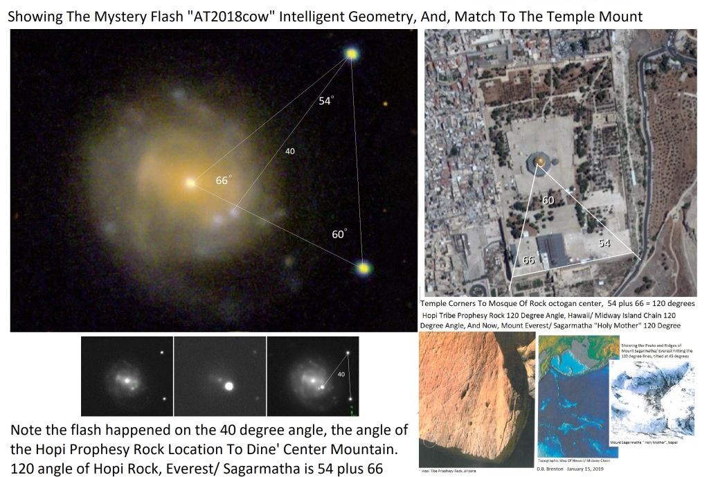 Showing Intelligent geometry Of Astronomical Mystery Flash Called, AT2018cow, and it's Match To Jerusalem Temple/ Mosque Geometry, And The Hopi Tribe Prophesy Rock Geometry