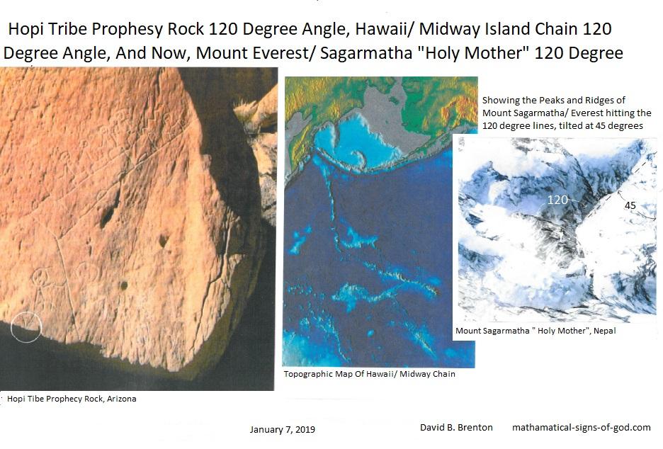 hopi prophesy rock mount everest