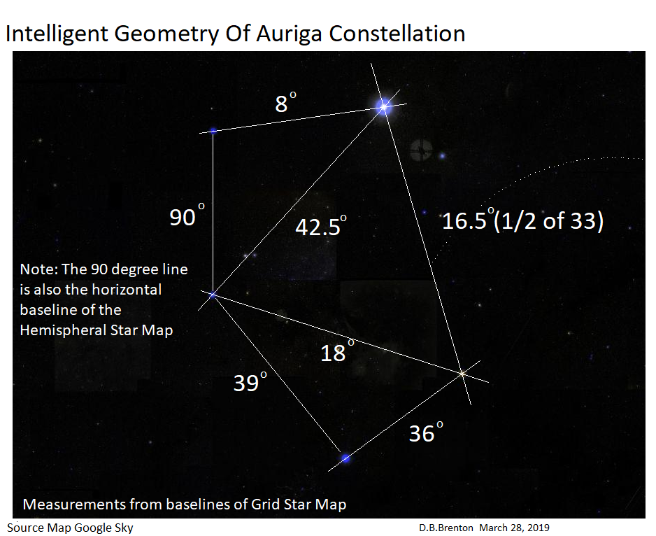 Auriga Constellation for page