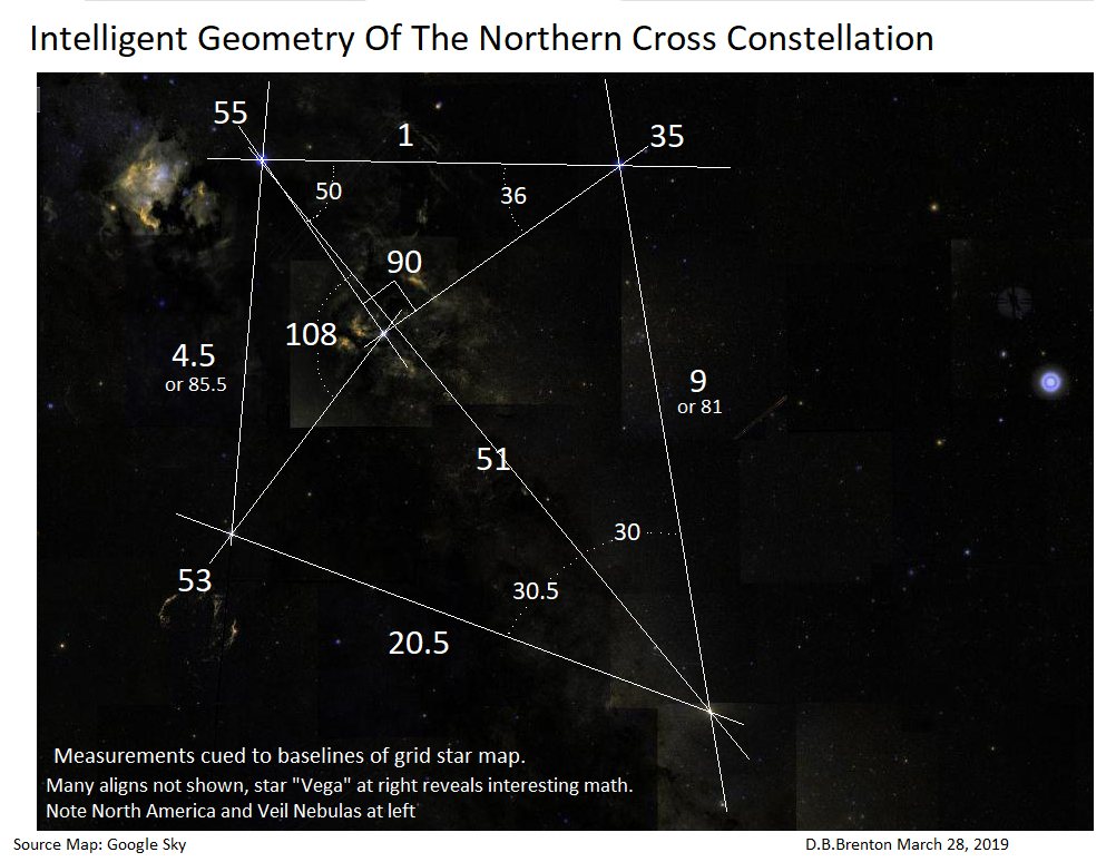 Geometry of The Northern Cross png for page