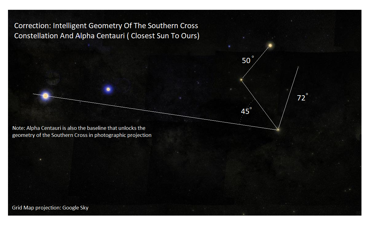 Additional Southern Cross for page