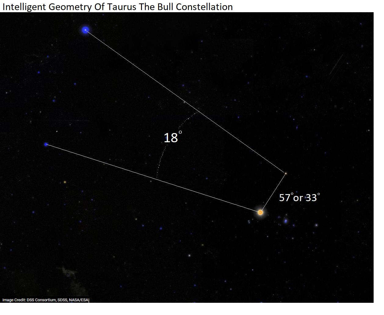 Taurus The Bull Constellation Geometry