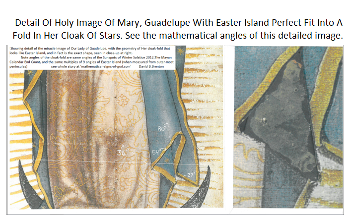 Detail Holy Mary Gudelupe Image Easter I png