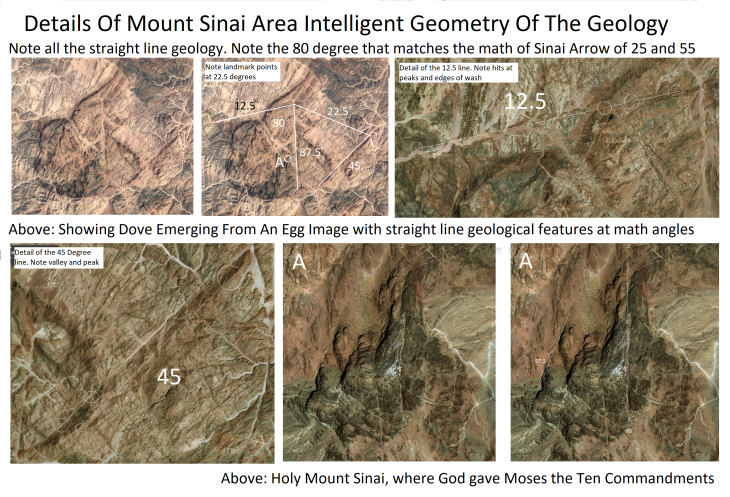 Holy Mount Sinai Geometry png