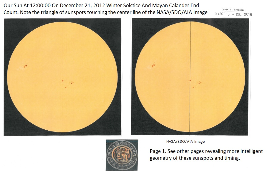 new Sunspots At Mayan End Count png