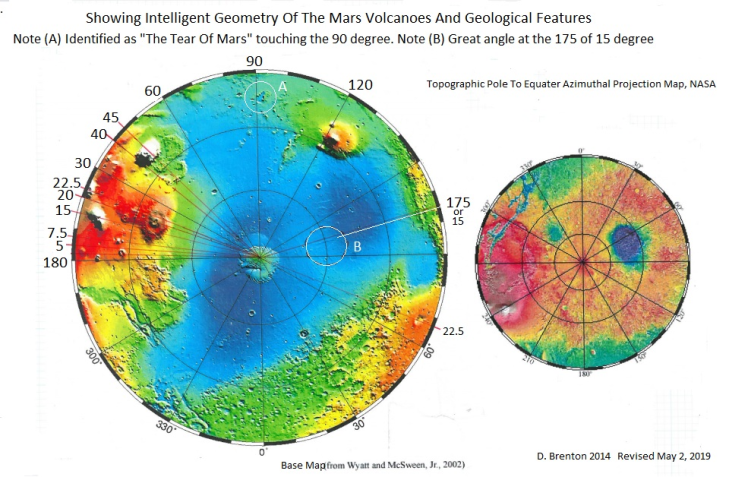 png Mars Azimuthal
