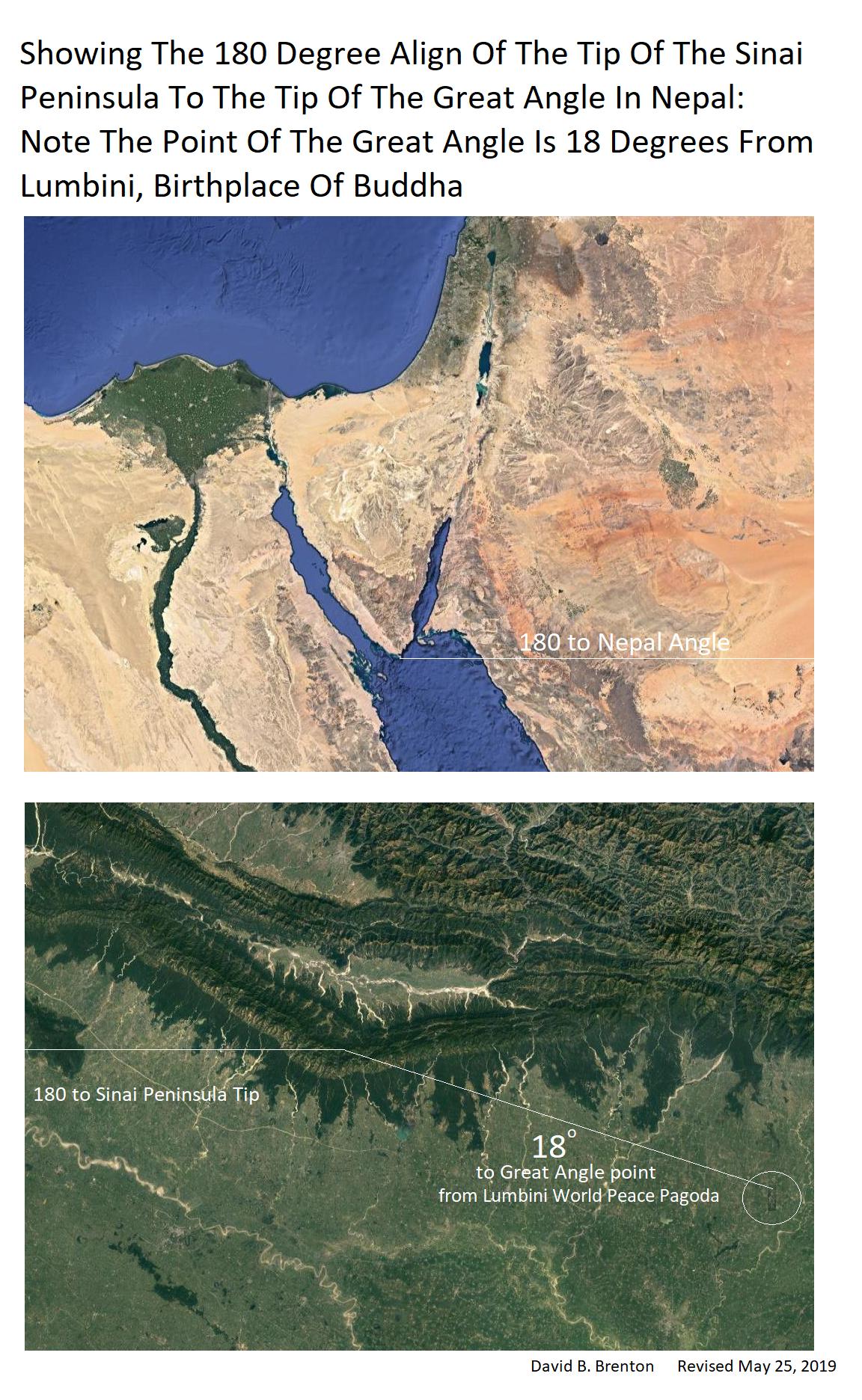 Sinai and Nepal Angle png