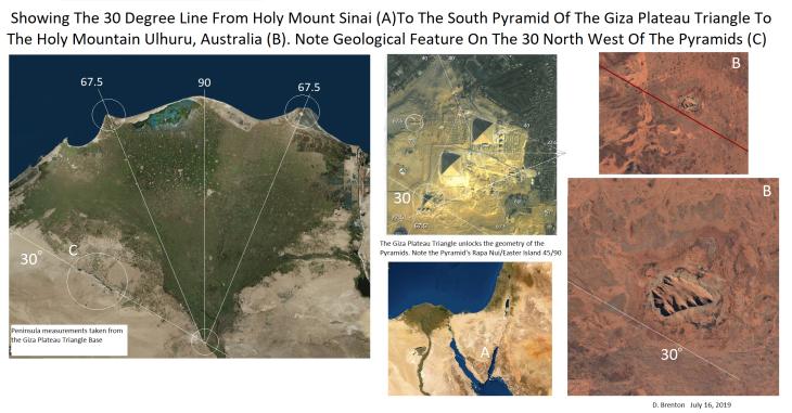 Sinai to Ulhuru png