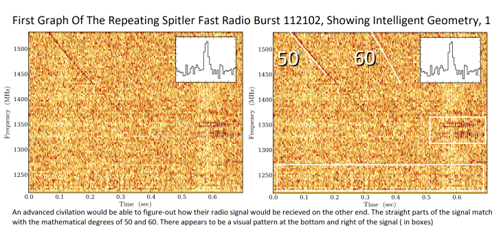 Alien Contact: FRB 112102 Fast Radio Burst Graph Signal Shows Intelligent Geometry, As Does It's Location On A Star Map
