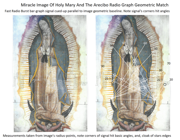 holy mary graph n angles
