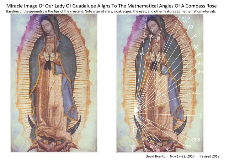 Virgin Mary Our Lady Of Guadalupe Miracle Image Geometry And It's Geometric Location In God's Mathematical Pattern In Heaven And In Earth