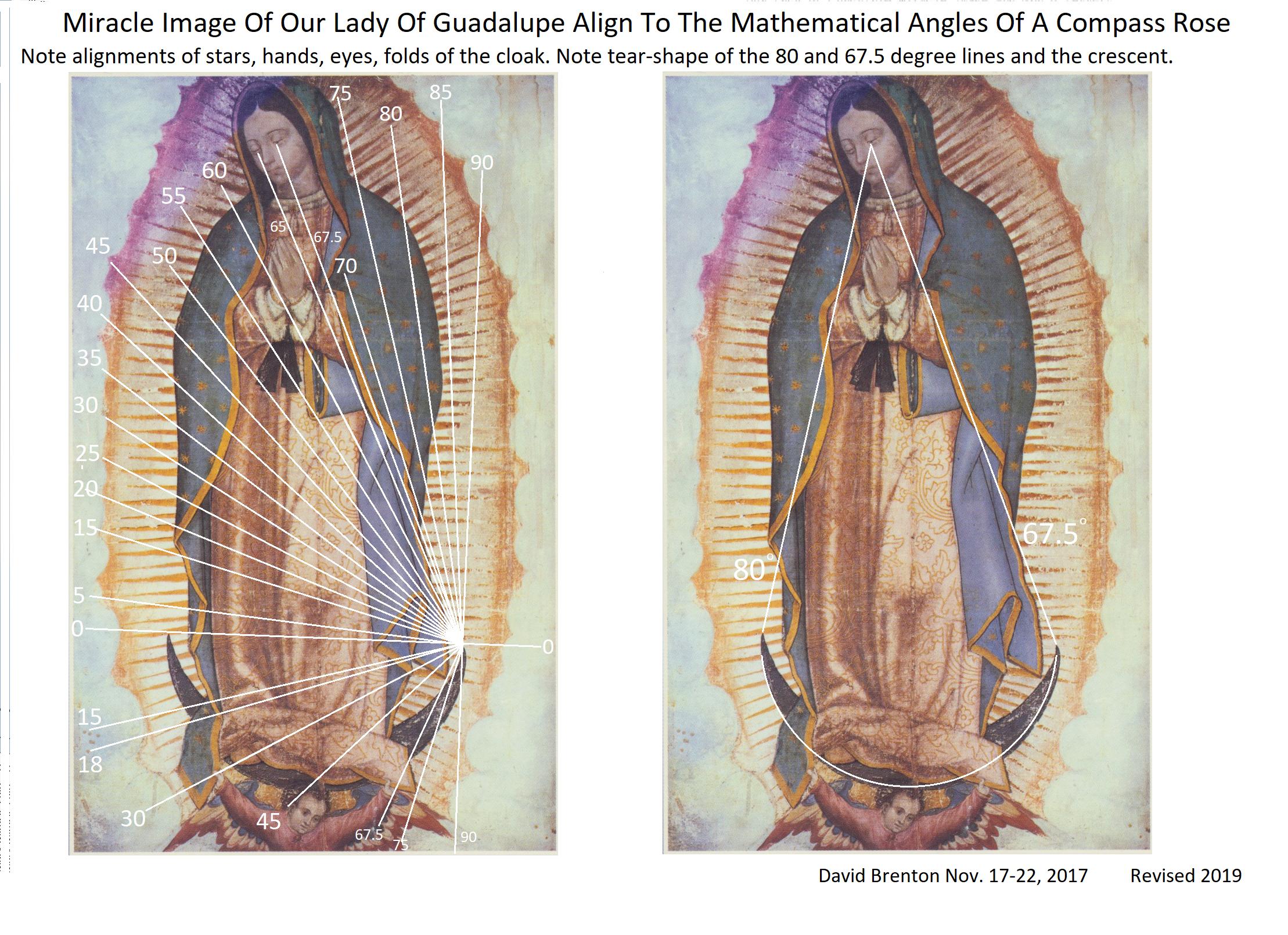 Holy Mary Image New 2