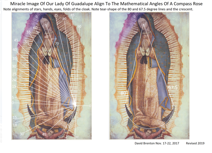 Holy Mary Image New 2