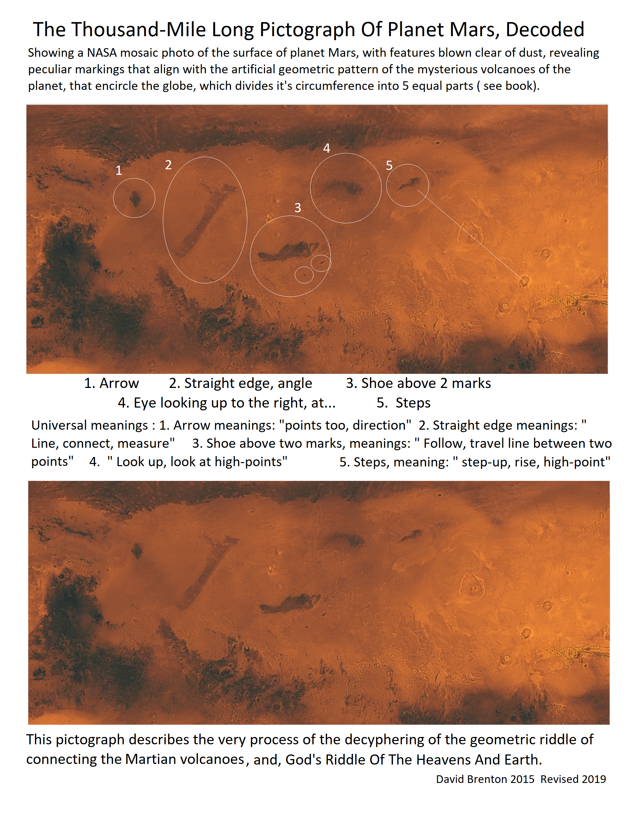 Mars Pictograph Decoded New