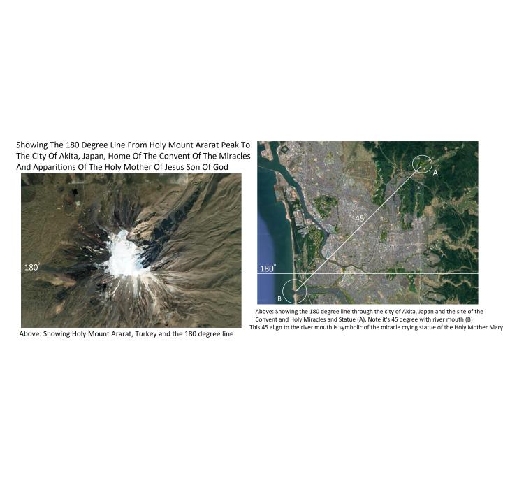 Ararat to Akita post