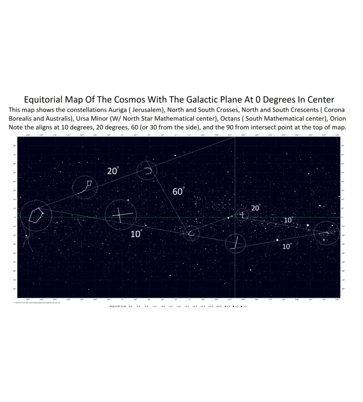 Equatorial Galactic Map 2 post