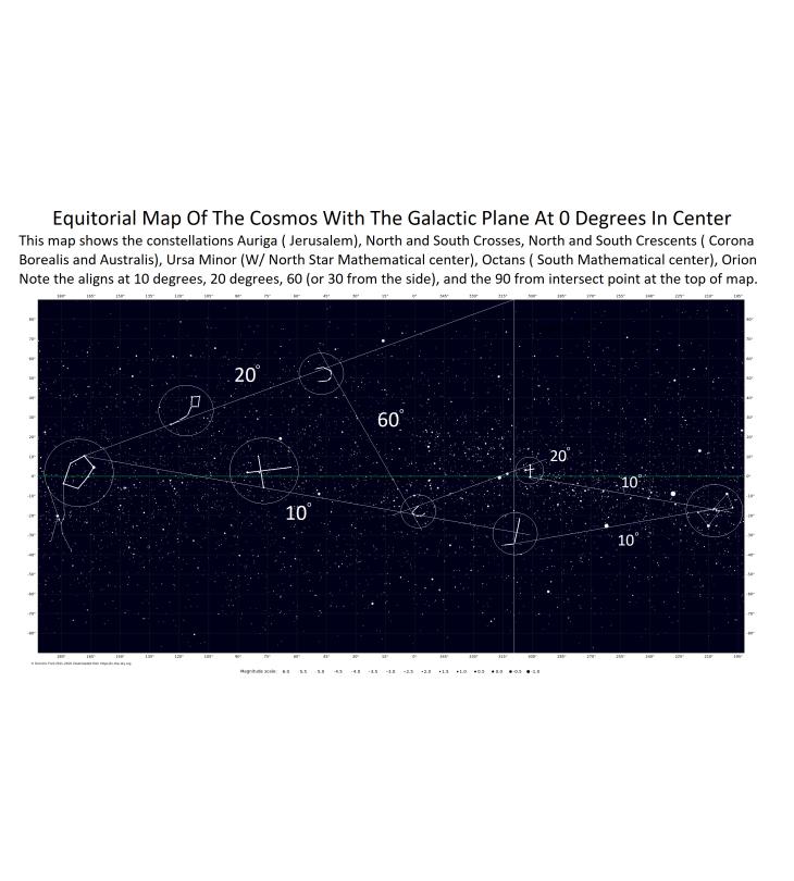 Equatorial Galactic Map 2 post