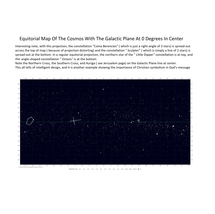 Equatorial Galactic Plane map post