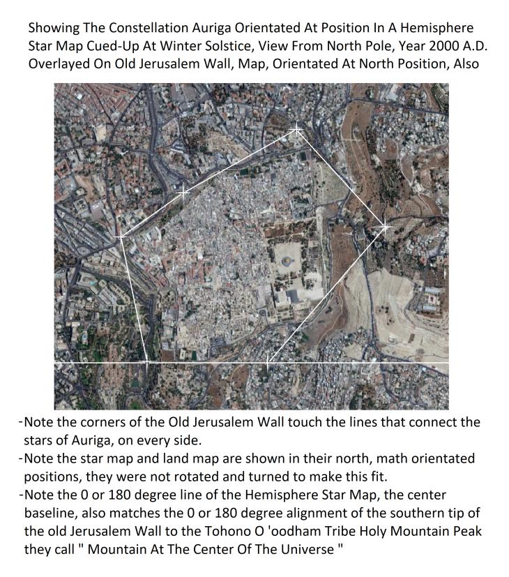 Jerusalem Auriga Landmap New 1