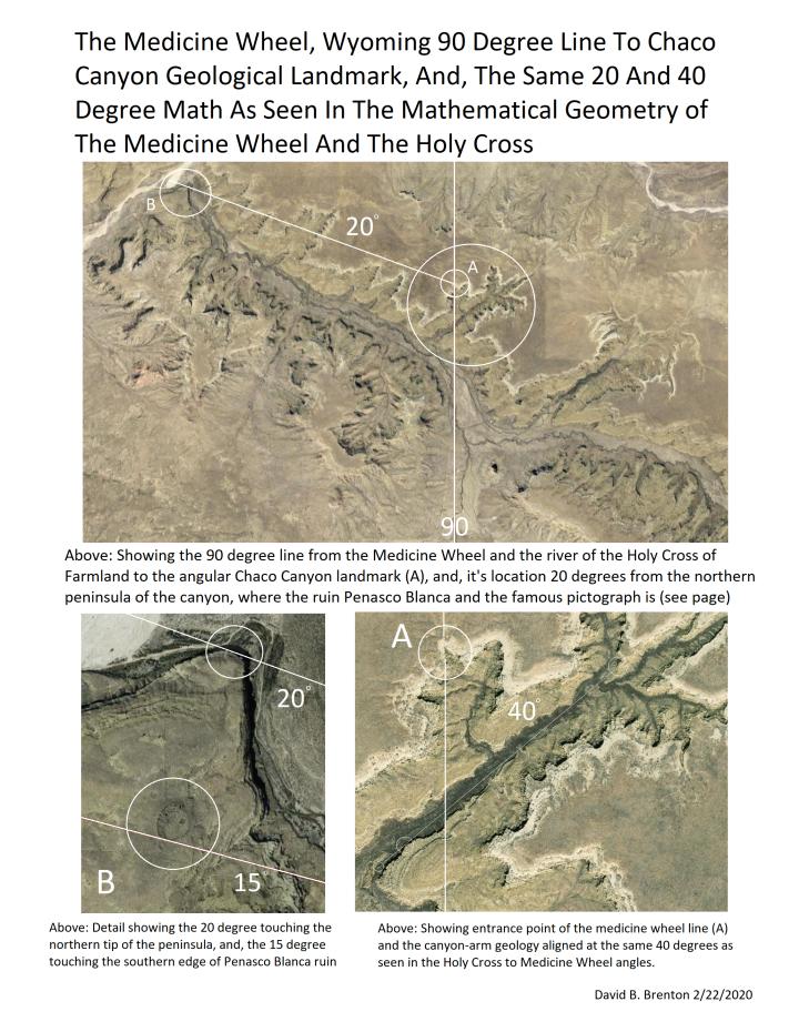 medicine wheel chaco 3 new